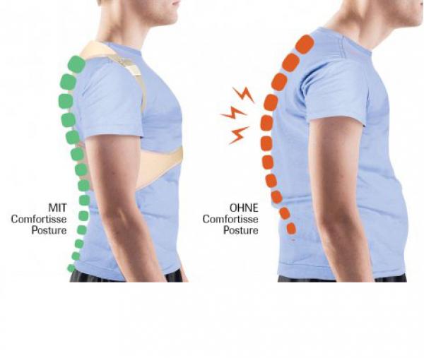 Comfortisse Posture Geradehalter 1+1 Gratis S/M