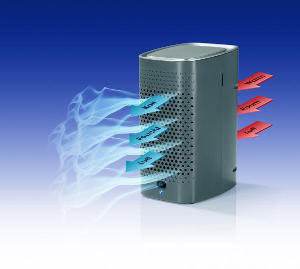 EASYmaxx Luftkühler kabellos kompakt - 1+1 Duopack